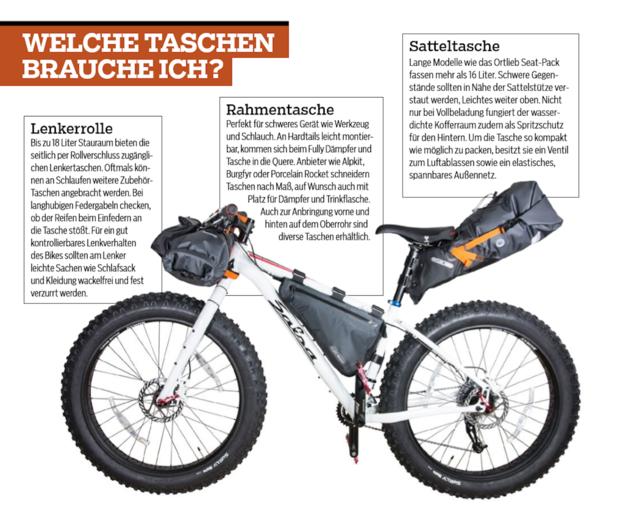 Abenteuer Bikepacking, Sonderheft 2018