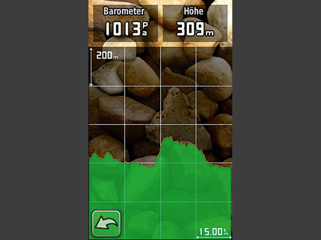 GPS Höhenmesserseite