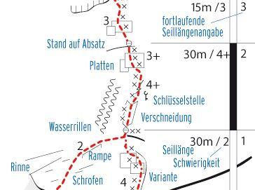 KL-Alpintipps topolegende (jpg)