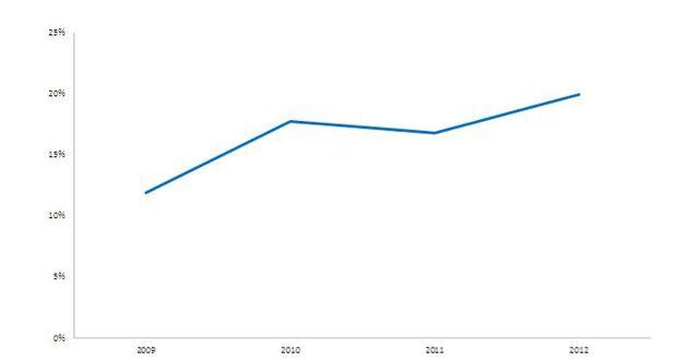 KL-Bergunfallstatistik-DAV-Bergrettung-Blockierungen