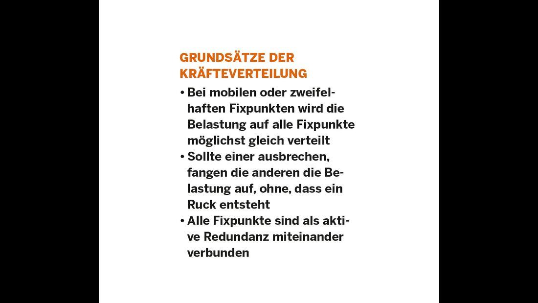 KL Regeln Kräftedreieck / Ausgleichsschaltung / Kräfteverteilung