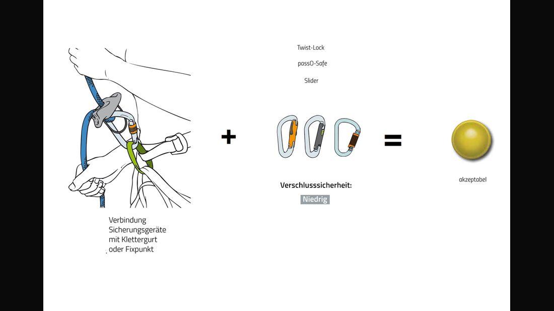 KL-Verschlusskarabiner-c-Georg-Sojer-Sichern-mit-ATC-Tube-Schrauber-Fall-1-1 (jpg)