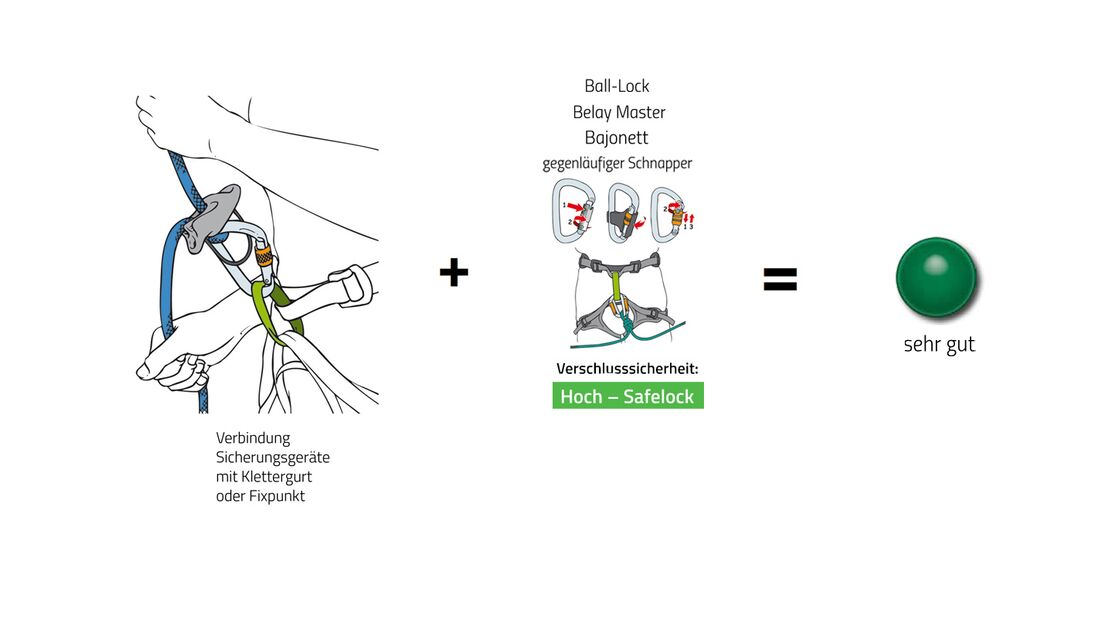 KL-Verschlusskarabiner-c-Georg-Sojer-Sichern-mit-ATC-Tube-Schrauber-Fall-1-3 (jpg)