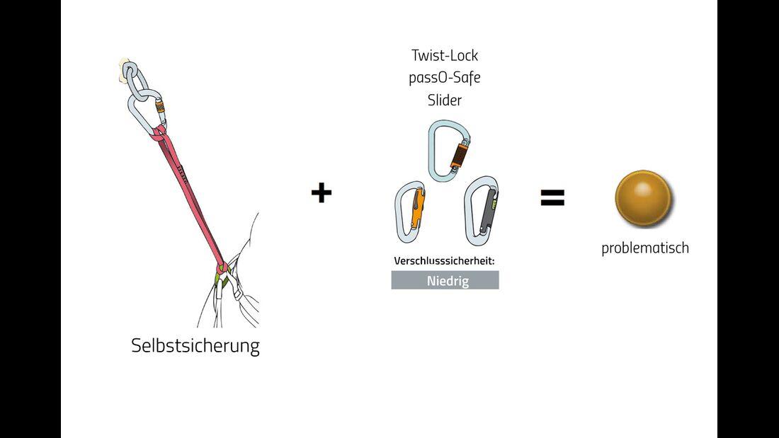 KL-Verschlusskarabiner-c-Georg-Sojer-Sichern-mit-ATC-Tube-Schrauber-Fall-4-1 (jpg)