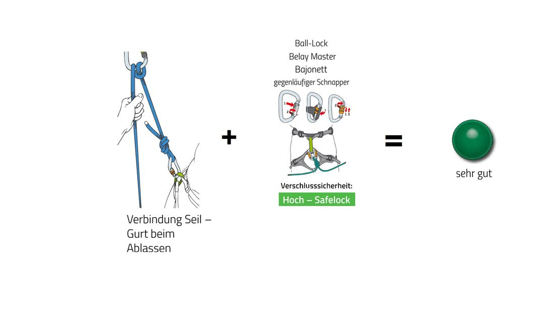 KL-Verschlusskarabiner-c-Georg-Sojer-Sichern-mit-ATC-Tube-Schrauber-Fall-5-3 (jpg)