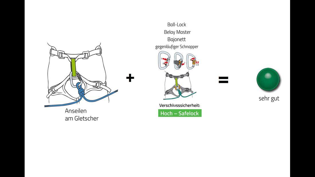 KL-Verschlusskarabiner-c-Georg-Sojer-Sichern-mit-ATC-Tube-Schrauber-Fall-6-3 (jpg)