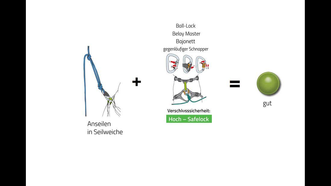 KL-Verschlusskarabiner-c-Georg-Sojer-Sichern-mit-ATC-Tube-Schrauber-Fall-7-3 (jpg)