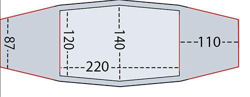 Maße des Hilleberg Kaitum 2