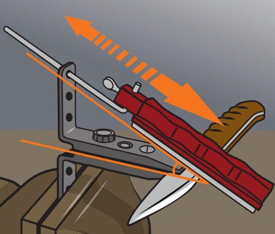 OD-0114-Instructor-Messer-schleifen-Schleifgeraet (jpg)