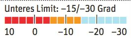 OD-0116-Winterstiefel-Test-Hanwag-Alaska-Temperaturgrenze (jpg)