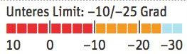 OD-0116-Winterstiefel-Test-Mammut-Runbold-Temperaturgrenze (jpg)