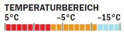OD_0211_Isolationsjackentest_Temperaturangabe_Wester Mount (jpg)