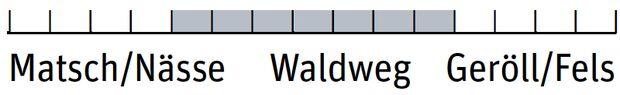 OD 0319 Wanderschuhe Einsatzbereich - Keen Targhee II