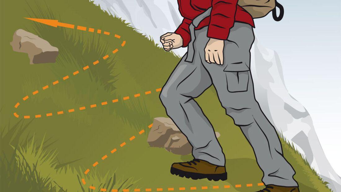 OD 0511 Instrurctor Weglos wandern Bild 1 Aufmacher1 (jpg)