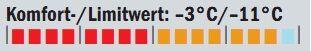 OD_0611_Isomattentest_Temperaturbereich_Nordisk (jpg)