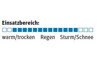 OD-0714-Zelttest-Einschaetzungen-Robens-Raptor (jpg)