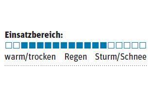 OD-0714-Zelttest-Einschaetzungen-Vaude-Mark-L-3P (jpg)
