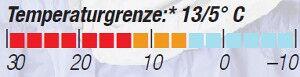 OD-0813-Schlafsacktest-Temperaturgrenze-Deuter-Exosphere (jpg)