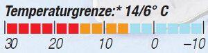 OD-0813-Schlafsacktest-Temperaturgrenze-Gruezibag-Cloud-Mumie (jpg)