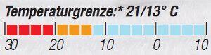 OD-0813-Schlafsacktest-Temperaturgrenze-Jack-Wolfskin-Pounder (jpg)