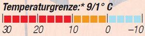 OD-0813-Schlafsacktest-Temperaturgrenze-Lestra-Monte-Viso (jpg)