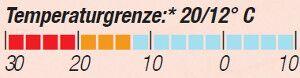 OD-0813-Schlafsacktest-Temperaturgrenze-Mammut-Ajungilak-Sphere (jpg)