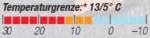 OD-0813-Schlafsacktest-Temperaturgrenze-Yeti-VIB250 (jpg)