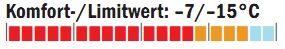 OD_1011_Schlafsacktest_Temperaturbereich_FeathFriends (jpg)