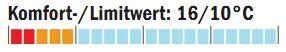 OD_1011_Schlafsacktest_Temperaturbereich_Lestra (jpg)