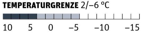 OD 1018 Test Schlafsack Temperaturgrenze Western Mountaineering Ultralite