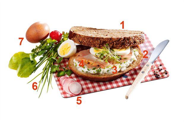 OD 2012 Pausenbrot Sandwich Essen Nahrung Proviant Ei Vesper mit Zahlen