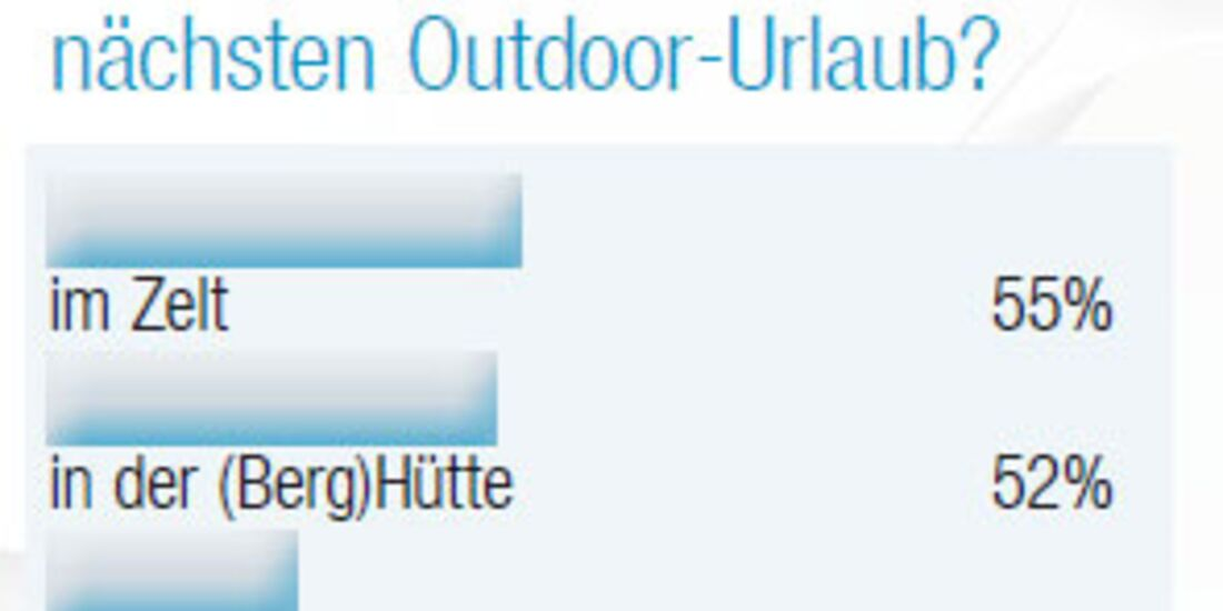 OD 2013 Best Brands outdoor-Leserwahl 2013