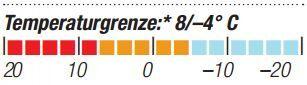 OD-2014-Schlafsacktest-Deuter-Exosphere-Temperaturgrenze (JPG)