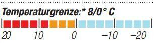 OD-2014-Schlafsacktest-Yeti-Tension-Mummy-500-Temperaturgrenze (JPG)