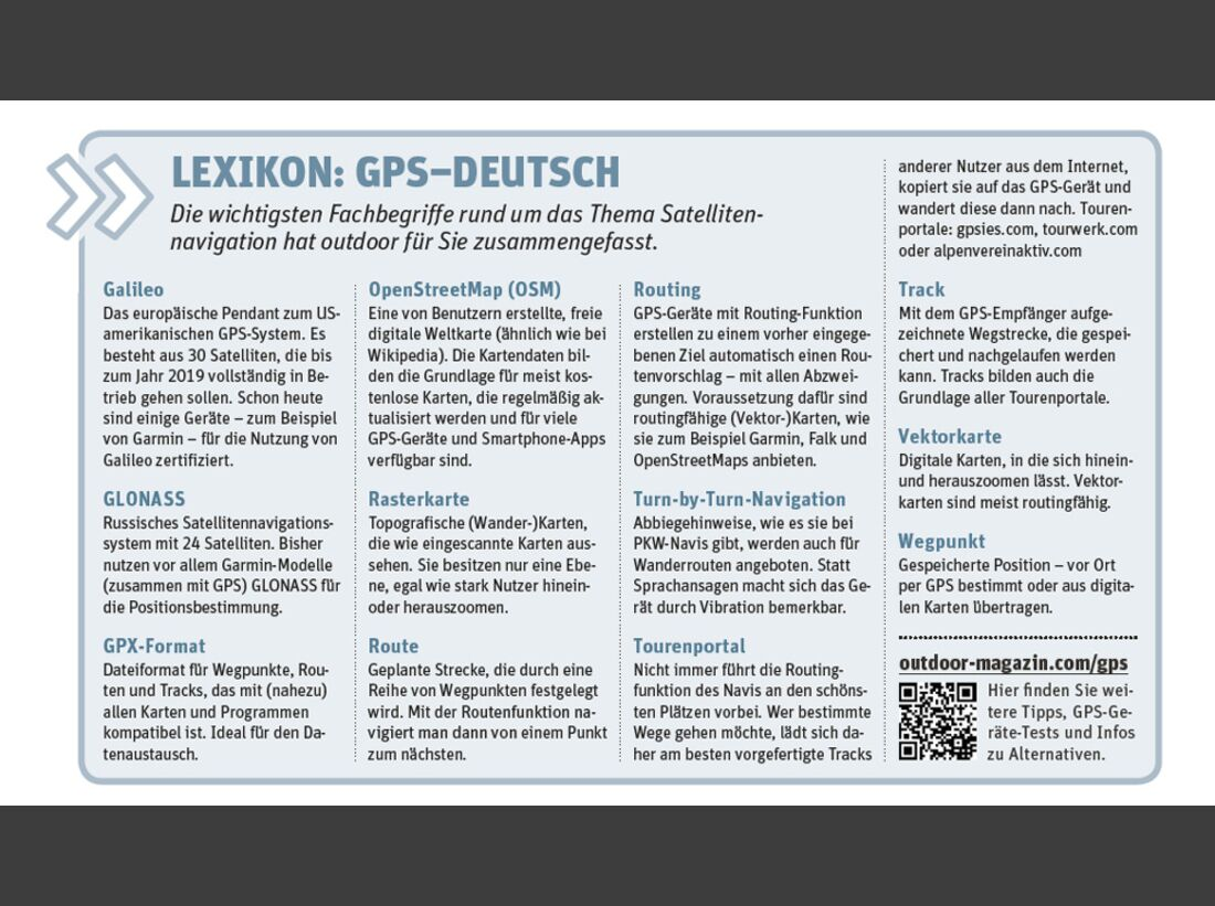 OD 2015 GPS-Lexikon