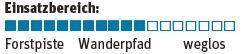 OD-2015-Leichtwanderschuhe-Keen-Einsatz (jpg)