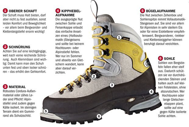 OD 6 Equipment-Spezial Bergschuh Detail_1