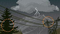 OD Gewitter Schutz vor Blitzen