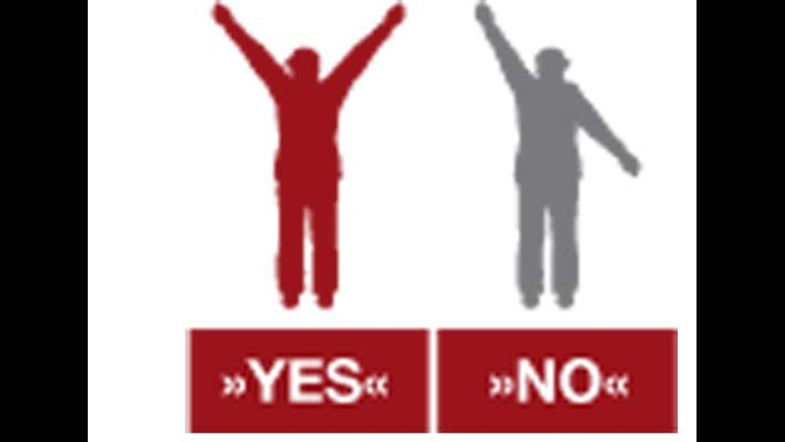 OD SOS Notsignal Körperhaltung