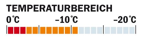 OD Schlafsacktest Temperaturbereich Carinthia (jpg)
