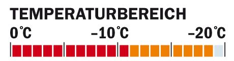 OD Schlafsacktest Temperaturbereich Feathered  Friends (jpg)