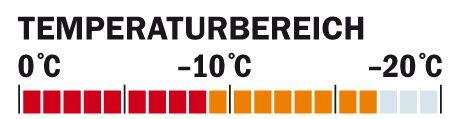 OD Schlafsacktest Temperaturbereich Golite (jpg)