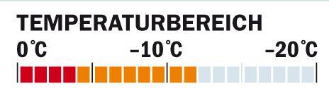 OD Schlafsacktest Temperaturbereich Mamut (jpg)