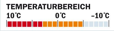 OD Schlafsacktest Temperaturbereich Marmot (jpg)