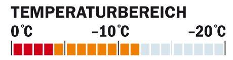 OD Schlafsacktest Temperaturbereich Mountain Equipment (jpg)