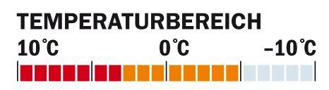 OD Schlafsacktest Temperaturbereich Mountain HardwRE (jpg)