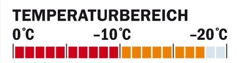 OD Schlafsacktest Temperaturbereich Valandre (jpg)