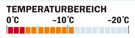 OD Schlafsacktest Temperaturbereich Yeti (jpg)