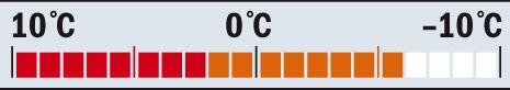 OD Temperaturskala -6 +2 Grad