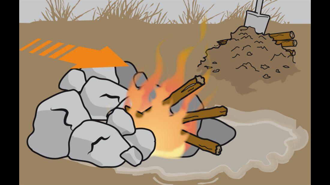 OD Tipps Feuerstelle